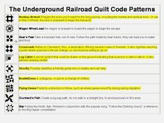 underground railroad quilts - Google Search