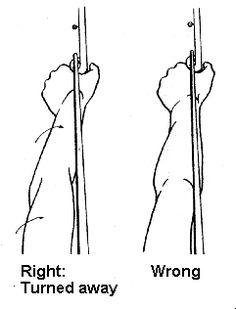 Ten Basic Steps in Archery: Step 4
