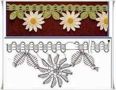 If you looking for a great border for either your crochet or knitting project, check this interesting pattern out. When you see the tutorial you will see that you will use both the knitting needle and crochet hook to work on the the wavy border. Filet Crochet, Crochet Daisy, Crochet Motifs, Crochet Diagram, Crochet Chart, Thread Crochet, Love Crochet, Irish Crochet, Crochet Doilies