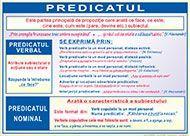 sad Kids Education, Grammar, Alphabet, Sad, Learning, School, Literatura, Early Education, Alpha Bet