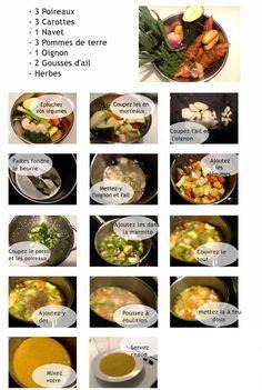 Recette: Soupe aux légumes de saison