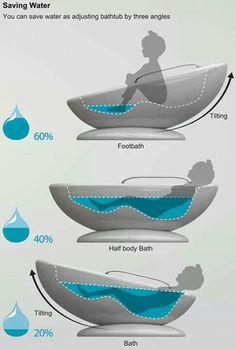 Water saver tilt tub