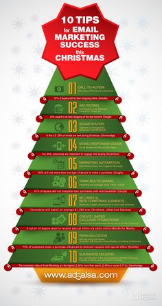 10 tips para una estrategia de email marketing exitosa. Nombre original: 10 tips by email marketing success in christmas Marketing Automation, Marketing Digital, Internet Marketing, Online Marketing, Ab Testing, Mobile Responsive, Free Infographic, Email Campaign, Dates