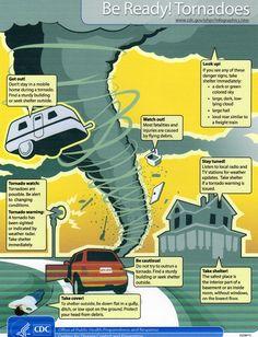 Be Ready! Tornadoes (from the CDC's Office of Public Health Preparedness and Response) Tornado Survival, Tornado Preparedness, Disaster Preparedness, Tornado Safety Tips, Tornado Pics, Tornado Season, Emergency Management, Emergency Planning, Emergency Kits