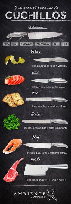 Darle un buen uso a tus cuchillos, te segura que tengan una mejor calidad por más tiempo #Guide #Knives Cooking Tools, Cooking Recipes, Healthy Recipes, Cooking Utensils, Culinary Arts, Food Truck, Wine Recipes, Food Hacks, Food Porn