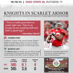 Ohio State vs. Rutgers - October 18th, 2014 Ohio State University, Ohio State Buckeyes, Football Newspaper, Football Season, Knights, Scarlet, 18th, October, Game