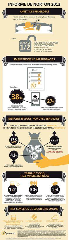 Seguridad en los smartphones #infografia #infographic