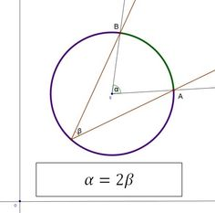 Central and inscribed angle theorem