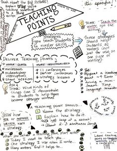 QUICK TIPS FOR WRITING TEACHING POINTS -- sketchnotes