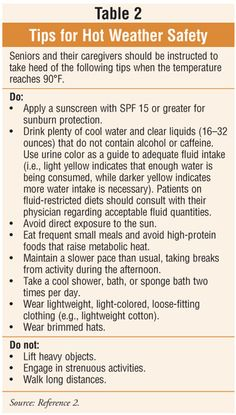 Prevention of Heat Exhaustion and Heat Stroke - For Seniors and Care Givers  Google Search