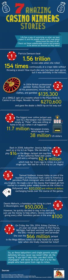 New infographic on www.livecasinodirect.com - on huge winners that hit the jackpot!