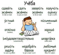 23 ideas travel words tips English Sentences, English Idioms, English Phrases, Learn English Words, English Vocabulary, Russian Language Learning, Teaching English Grammar, English Language, English Time