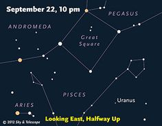 Uranus's Rare Close Encounter--  The planet Uranus is spectacularly close to an almost identically bright star throughout late September.