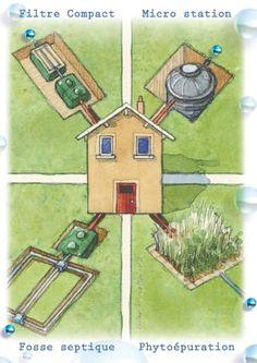 Projet O - Assainissement autonome:   fosse toutes eaux, phytoépuration, filtre compact, microstation d'épuration