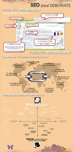 Seo pour débutants by Papilouve Black Hat Seo, Youtube Instagram, Seo Packages, Glasgow Scotland, Reputation Management, Seo Company, Search Engine Optimization, Affiliate Marketing, Digital Marketing