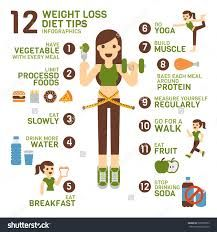 Healthy eating means consuming the right quantities of foods from all food groups in order to lead a healthy life. Diet is often referred to as ...