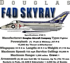 WARBIRDSHIRTS.COM presents 1950-Present T-Shirts, Polos, and Caps, Fighters, Bombers, Recon, Attack, 1950 - Present day. The F4D Skyray