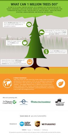 "UPS #Infographic: ""See what 1 million trees can do"" 