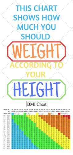 Very often people have a misconception about how much one should weight considering their height. For instance, it is believed that a person that is tall should have an ideal weight of However, this is not right and. Workout Tips, Workout Plans, Workouts, Healthy Habits, Healthy Tips, Healthy Recipes, Flat Stomach, Flat Belly, Beauty Tips Home Remedy