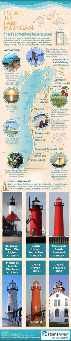 what and where are the towns for a michigan lakefront vacation - infographic