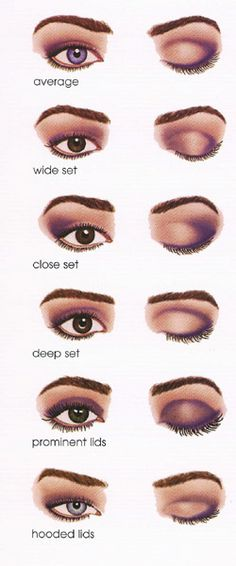 tips for various eye shapes