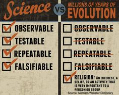 The religion of evolution. I love it when an atheist says its not. So full of hot air.