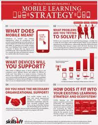 mobile learning infographic - Google Search