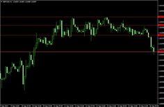 GBPUSD 1h chart 16.09.14