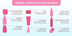 Get trial sized, healthy, sustainable beauty & wellness products for a monthly rate of $16 at Goode Box