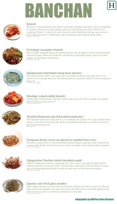 Ever wonder what those small sides are that are served at Korean restaurants? Here's a guide..