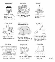 Asuntoilmoitusten kieli ja miten sen koemme. « Saukon Taivaspaikka