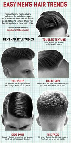 latest men's cuts and styles are updated versions of the classics. Here's how to get 5 of the top easy men's hair trends.The latest men's cuts and styles are updated versions of the classics. Here's how to get 5 of the top easy men's hair trends. Popular Mens Hairstyles, 2015 Hairstyles, Undercut Hairstyles, Formal Hairstyles, Popular Haircuts, Wedding Hairstyles, Asian Hairstyles, Simple Hairstyles, Hair And Beard Styles