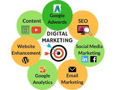 We assist small and medium sized business with full scale affordable digital marketing Services. Website design, SEO, PPC, Social Media and Content Marketing. Seo Digital Marketing, Online Marketing Services, Best Digital Marketing Company, Best Seo Services, Best Seo Company, Seo Marketing, Business Marketing, Media Marketing, Internet Marketing