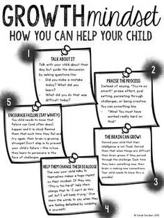 Are you going to teach your students about a growth mindset this year? If so, your parents will want to know what it's all about! Here's a little handout you Letter To Parents, Parents As Teachers, Handout, Habits Of Mind, Fixed Mindset, Success Mindset, Visible Learning, Parent Communication, Character Education