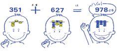 anzan2.gif (263×115) Math 2, Math Help, Japanese Math, Abacus Math, Second Grade, Good To Know, Homeschool, France, Teaching