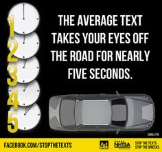 Texting While Driving - 5 Seconds That Could Change Your Life