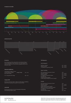 resume for Lau Cheuk Hang  #resume #infographics