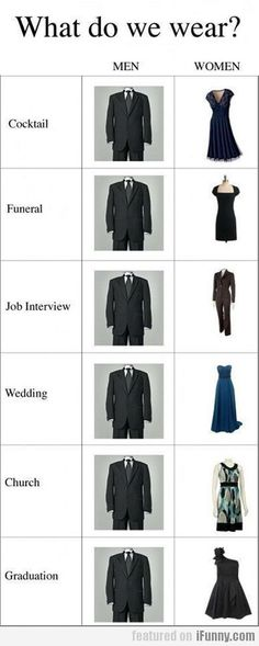 What Do We Wear?
