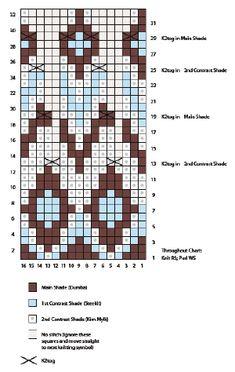 Fair Isle Yoke Cardigan free pattern