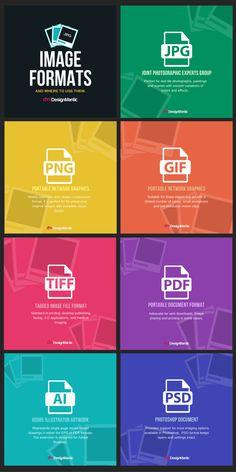 Pin by rashi patel on graphic design dicas de design gráfico Design Page, Graphisches Design, Design Blog, Tool Design, Layout Design, Portfolio Design, Design Ideas, Graphic Design Lessons, Web Design Quotes