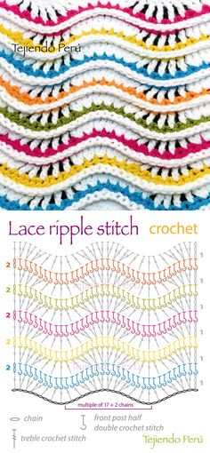 Crochet: lace ripple stitch diagram (pattern or chart)! Easy to read diagram!