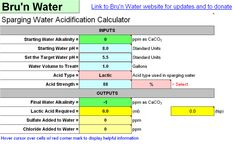 This site provides guidance and tools to brewers wanting to improve their beer quality through water quality. The primary focus is providing education and tools needed to improve the water used in beer brewing. Beer Brewing, Home Brewing, Water Quality, Brewery, The Unit, Education, Tools, Ale, Instruments