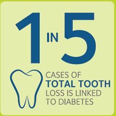 #Diabetes and Teeth - www.riveredgedental.ca If you have diabetes, you are at greater risk of developing some oral health problems. The most common oral health problems associated with diabetes are:  Gum disease.   Fungal infections.   Infection and delayed healing.