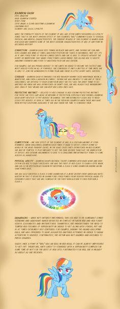Luna's Studies - Rainbow Dash  by *Nimaru on deviantART