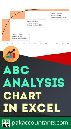 Check out the article and learn how to perform ABC inventory analysis using Excel charts! Computer Lessons, Computer Programming, Technology Lessons, Computer Tips, Medical Technology, Energy Technology, Technology Gadgets, Data Science, Science Education
