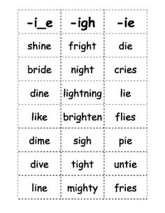"Here is a list of words with the long i sound that kids can play games with.  This document includes words with the ""-ie,"" ""-i_e,"" and ""-igh"" spelling pattern.  Here is my usual routine with these words cards: 1. Cut & Cleanup (That way they have a clean playing area!) 2."