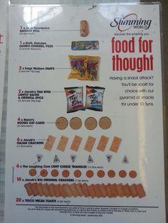 Slimming world snacks