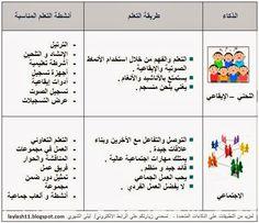 أ. ليلى الشهري: طريقة التعلم و أنشطة التعلم وفق الذكاءات المتعددة