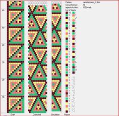 10 around tubular bead crochet rope pattern Bead Crochet Patterns, Bead Crochet Rope, Beading Patterns, Beaded Jewelry, Beaded Bracelets, Loom Bracelet Patterns, Peyote Beading, Native American Beading, Brick Stitch