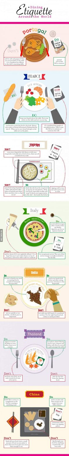 A Guide To How You Can Eat Right Abroad